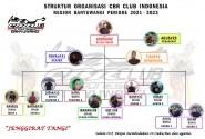 CBR Club Indonesia (CCI) Banyuwangi Umumkan Pengurus Periode 2021-2023