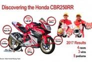 Foto-foto Aksi Honda CBR 250RR di Kelas Asia Production 250cc
