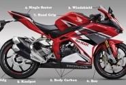 Ganti Tujuh Part ini, Dijamin All New Honda CBR250RR Makin Gahar